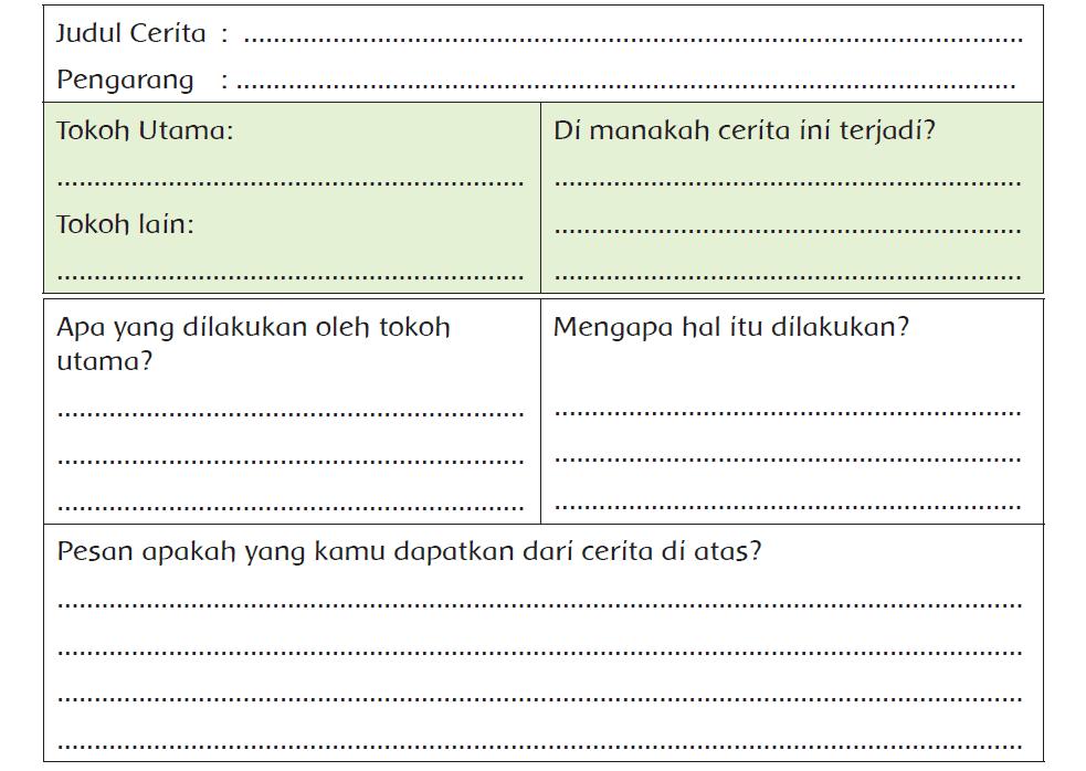 Kunci Jawaban Halaman 210, 211 Tema 6 Kelas 5