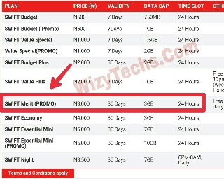 swift 4g data plans