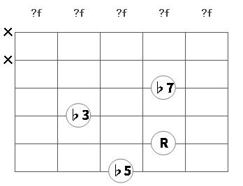 chord4-Cm7-5-12.png