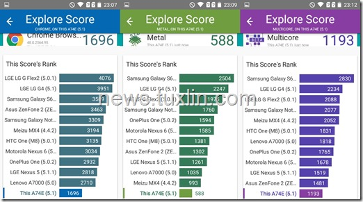 Benchmark Vellamo Evercoss Winner T+ Compo A74E