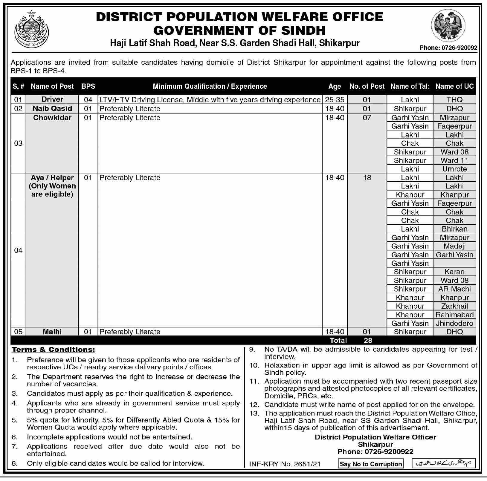 Population Welfare Department Jobs 2021 Advertisement