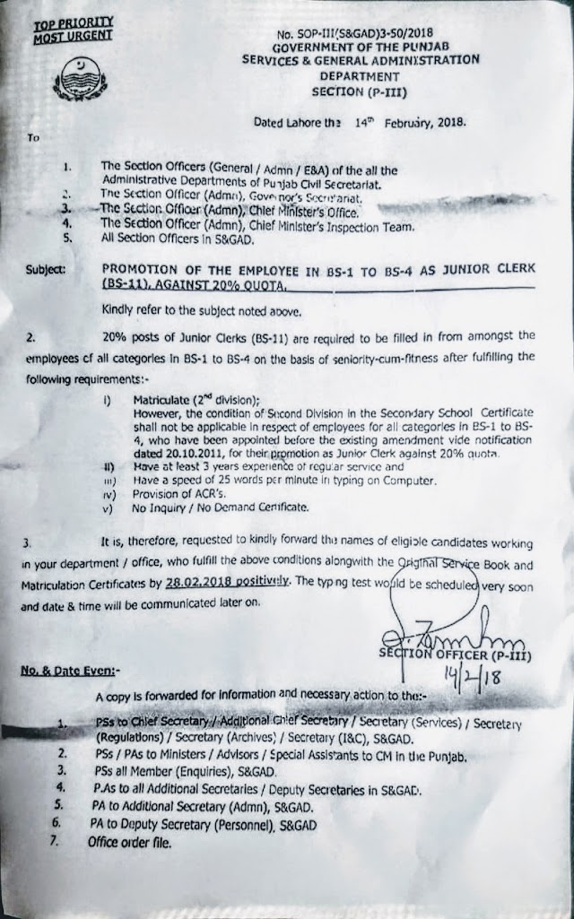 PROMOTION OF THE EMPLOYEES IN BS-1 TO BS-4 AS JUNIOR CLERK (BS-11) AGAINST 20% QUOTA