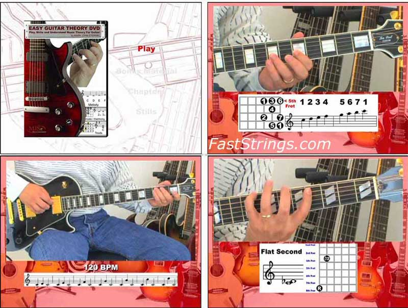 Mark John Sternal - Easy Guitar Theory