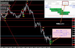 2011年8月8日-FXバックドラフト-EUR/USDビッグ・トレード9