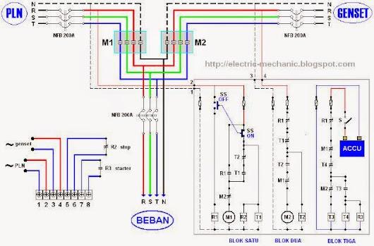 Wiring Diagram Panel Ats On Wiring Images Free Download Images - Wiring diagram panel ats