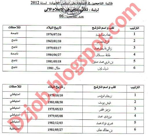 القائمة الاسمية للناجحين في مسابقة توظيف اداريين بجامعة الجلفة 2012 999.jpg