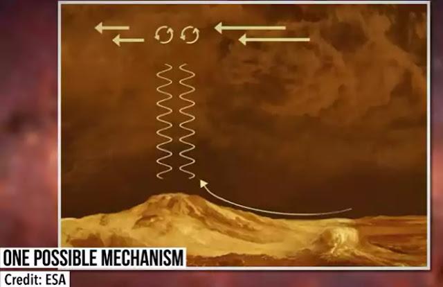 Venus's atmosphere