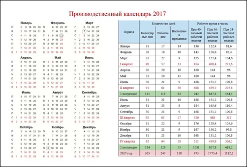 производственный календарь 2017 pdf