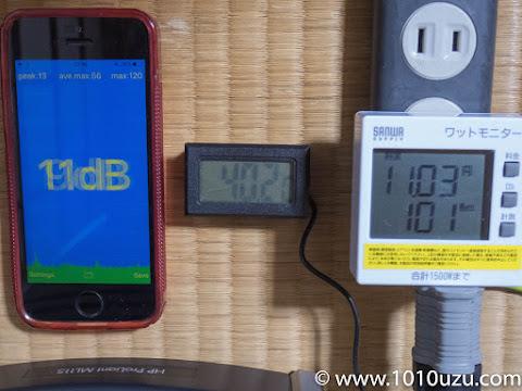 ヒートシンクファン設置後・CPU使用率90%:11dB・40.2℃・101W