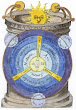 From Johann Rhenanus Solis E Puteo Emergentis Frankfurt 1613
