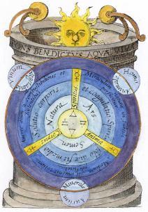 From Johann Rhenanus Solis E Puteo Emergentis Frankfurt 1613, Alchemical And Hermetic Emblems 2