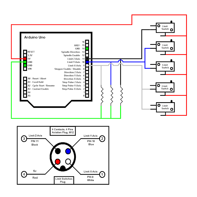 the shapeoko forum \u2022 view topic will1384's shapeoko 2 furnace high limit switch wiring cnc limit switch wiring diagram arduino #37