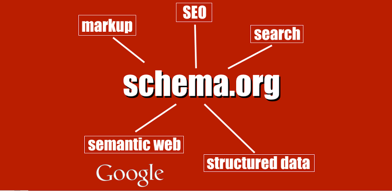 cấu trúc Schema chuẩn cho website trong SEO