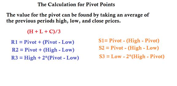 BedahForex.com rumus%252520pivot Bagaimana Menggunakan Pivot Point Sebagai Support Resistance? Belajar Trading Forex