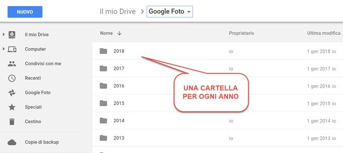 cartelle-google-foto