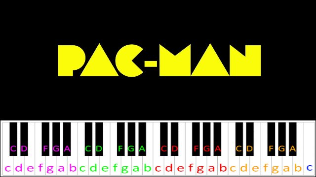 Pac-Man Theme ~ Piano Letter Notes