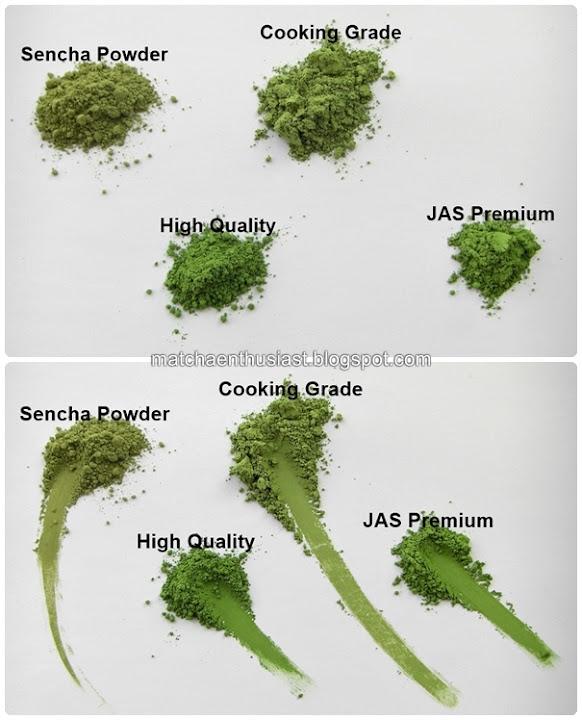 Matcha powder of different grades