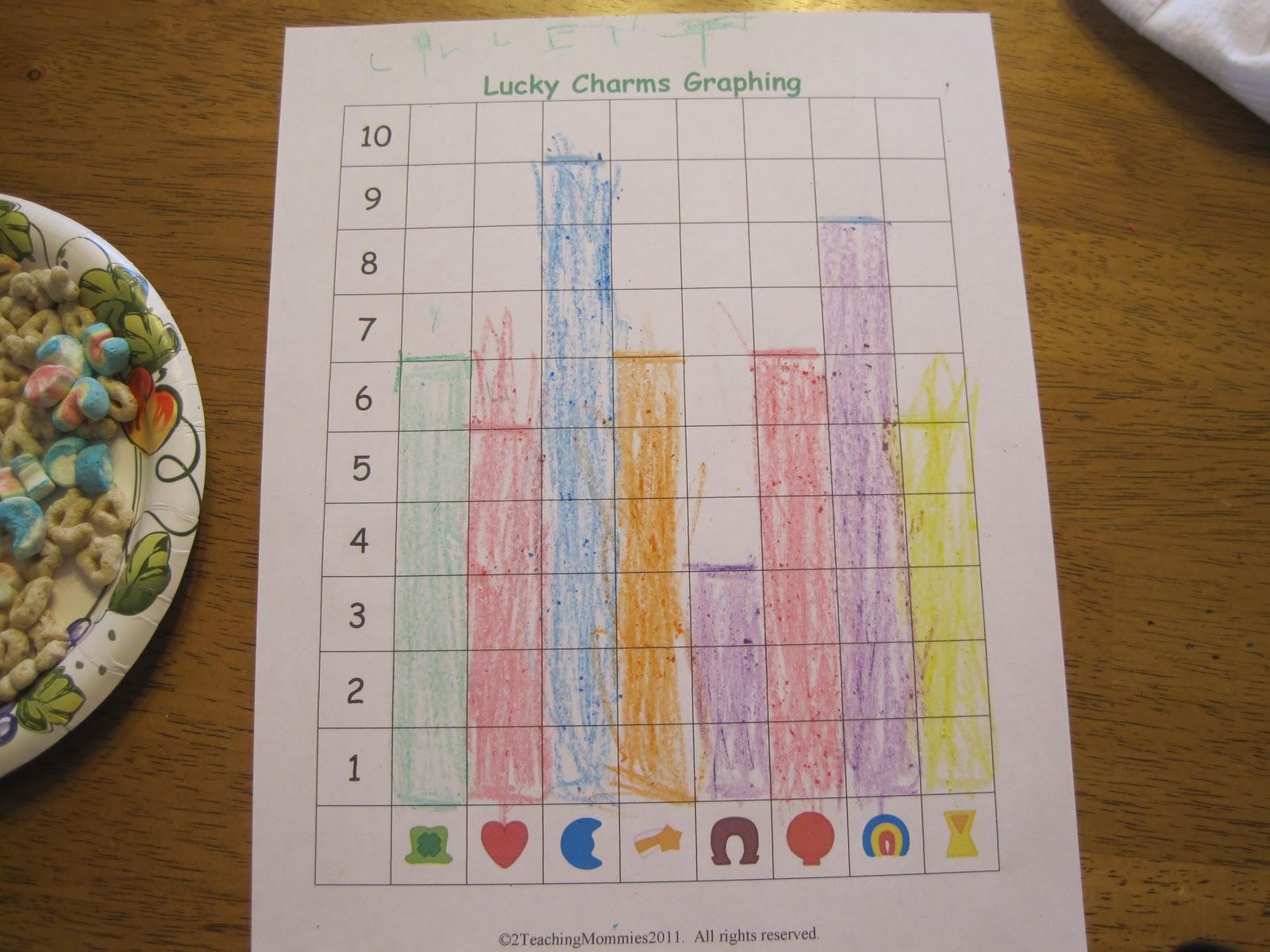 Savvy Spending St Patrick S Day Preschool Or