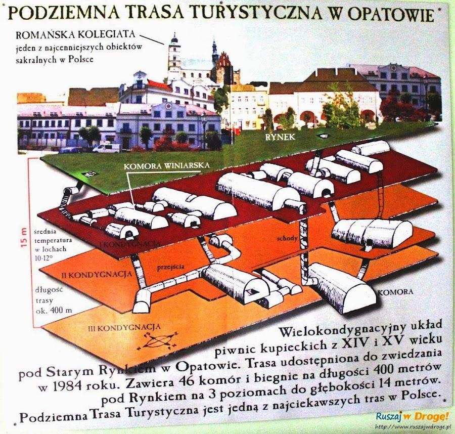 Opatów - podziemna trasa turystyczna - plan trasy