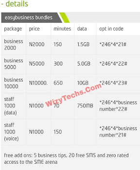 Etisalat easybusiness bundles