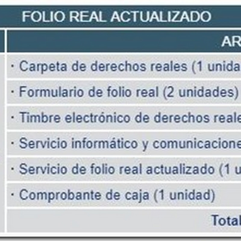 """Bolivia: Requisitos y costos para obtener """"Folio Real Actualizado"""" en Derechos Reales"""