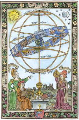 Woodcut Of The Celestial Sphere By Erhard Schon 1515, Emblems Related To Alchemy