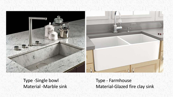 Types of sink