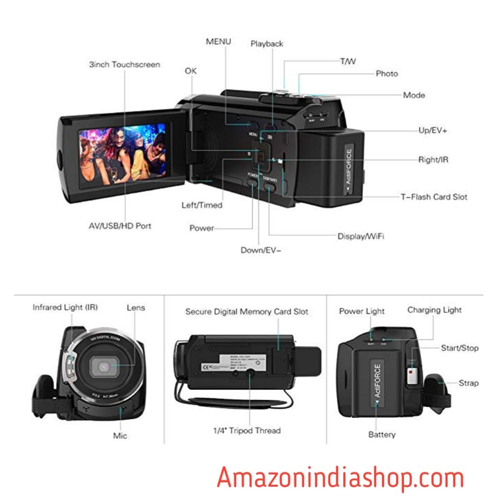 best budget camera