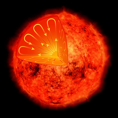 ilustração do interior de uma estrela de baixa massa