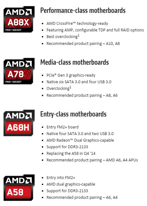 Mainboard MSI A68HM-E33, thay thế và tiên tiến hơn chipset AMD A58 - 75383