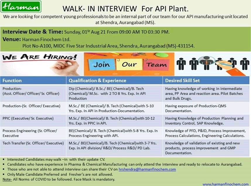 Walk-In For Production, Technology Transfer, Process Development, PPIC In API Manufacturing At Harman Finochem