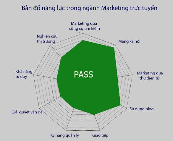 Nang luc Nhan su