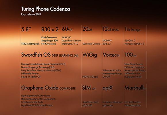 turing-cadenza-future-smartphone