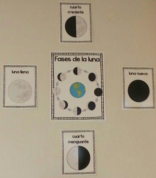 fases de la luna para niños2