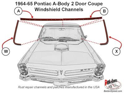 1969-1972 Lemans GTO Cutlass Skylark Convertible Windshield Pillar Post Seals