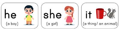 Mama Love Print 自製工作紙 - 英文代詞 Pronoun [he , she , it] [It / He  / She is ... ] - 英文幼稚園工作紙  Kindergarten English Worksheet Free Download  幼稚園小朋友在家免費學習資源