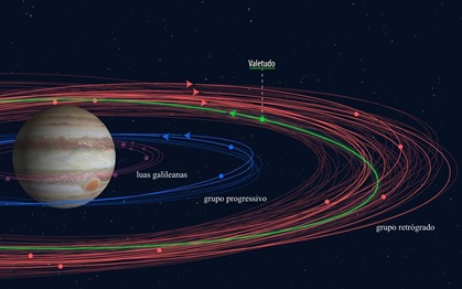 novas luas de Júpiter