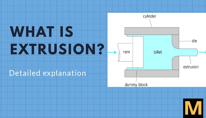 What is extrusion - detailed explanation | The Mechanical post