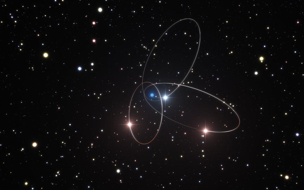 [%C3%B3rbitas+de+3+estrelas+pr%C3%B3ximas+do+Centro+Gal%C3%A1ctico%5B4%5D]