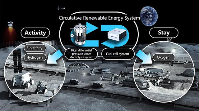 Honda хочет построить электрические самолеты, многоразовые ракеты и покорить «четвертое измерение»