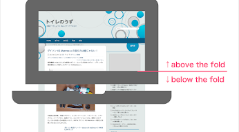 above the fold(ファーストビュー、スクロールせずに見える領域)