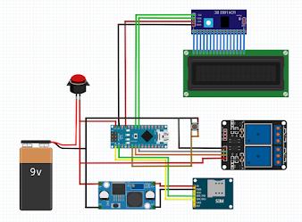 Mạch điều khiển thiết bị qua Module Sim 800L - Arduino