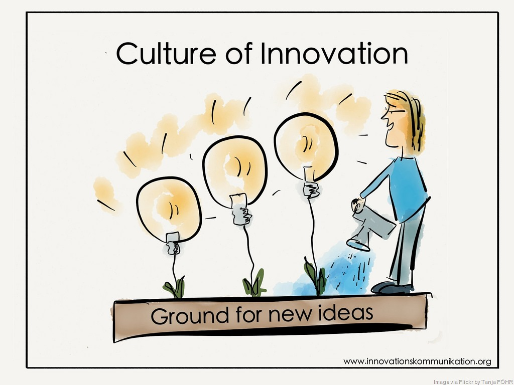 [culture-of-innovation%5B11%5D]