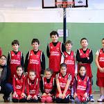 NBA - San Antonio Abad Benjamin