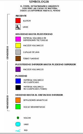 descripción mapa geologico
