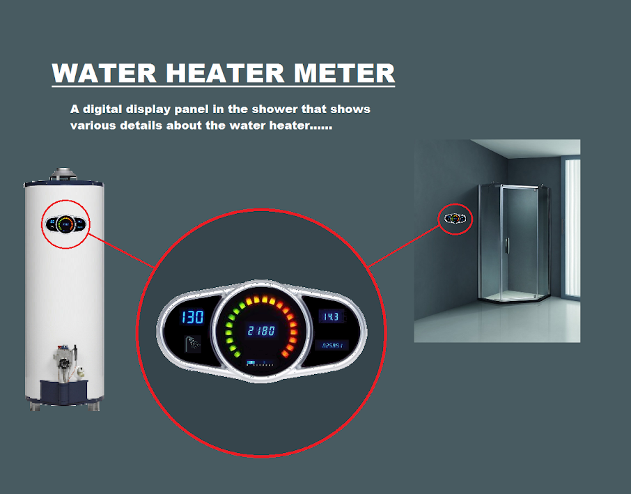 WATER HEATER METER - BILLYHASIDEAS