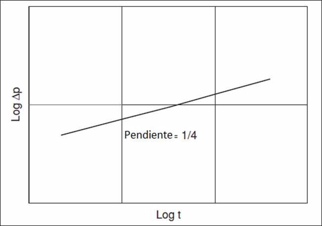 Fractura2