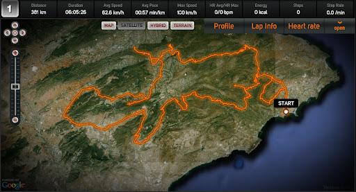 Ruta Sport Tracker