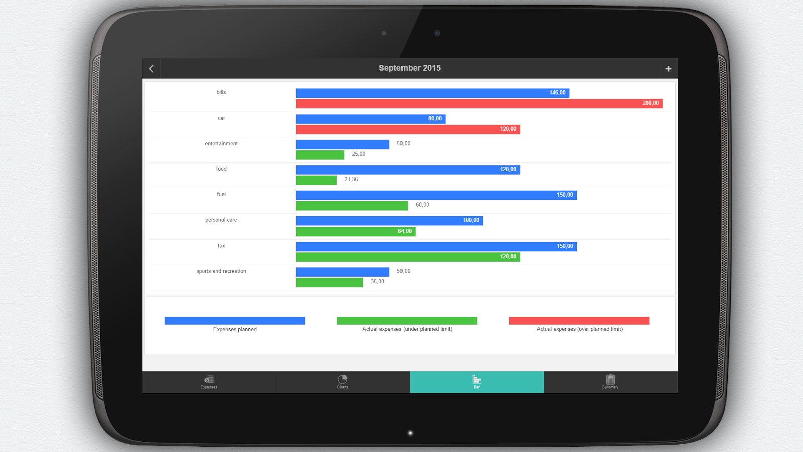 Financial Planning Android Apps On Google Play