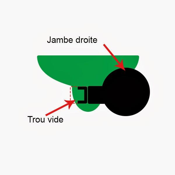 Conseils réparation Dutch Shaefer NECA 1/4  Jambe-NECA
